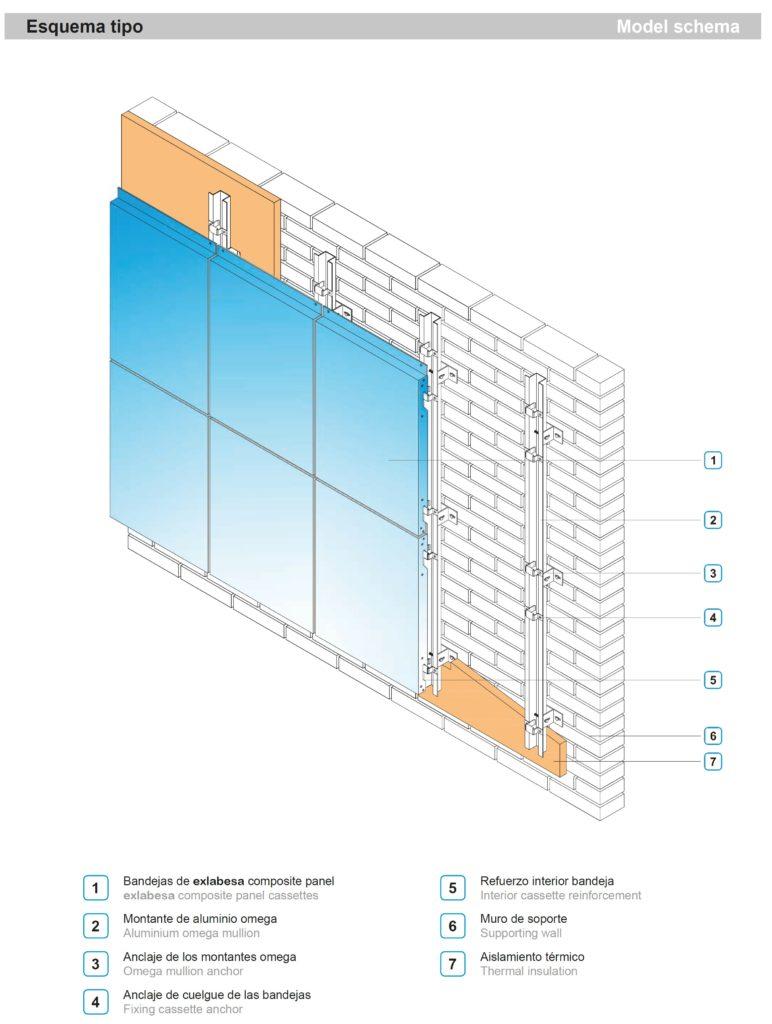 Venta de panel composite de aluminio